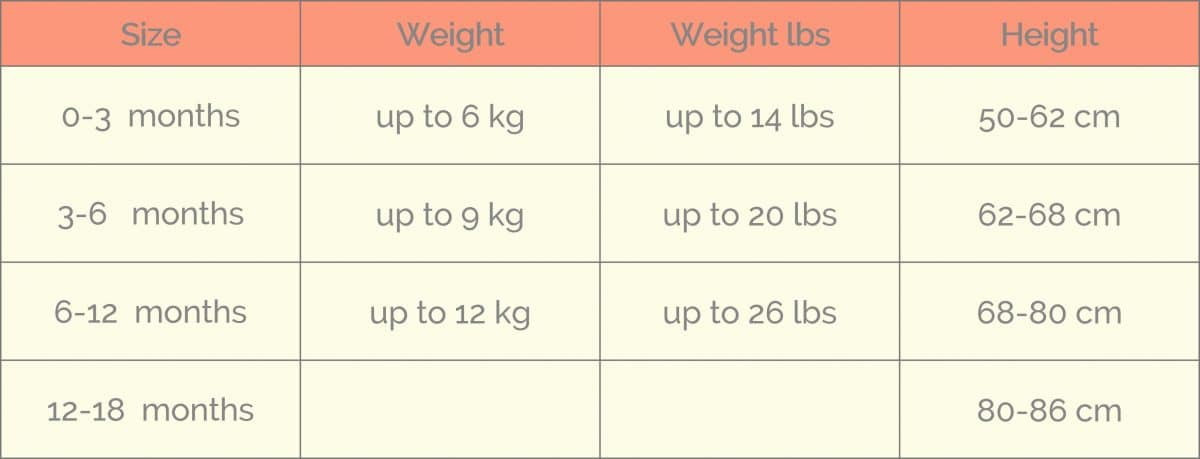 Size Guide For Baby Clothing